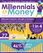 Millennials & Money: Insights and Opportunities for Financial Institutions